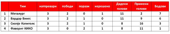tabela_01