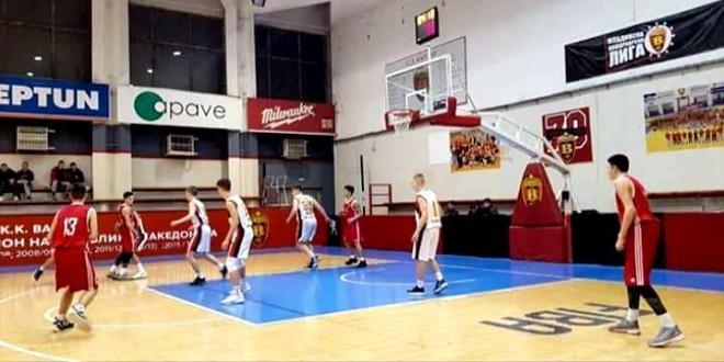 Младинските кошаркарски лиги прекинати без прваци, КК Вардар нема да ја збогати збирката