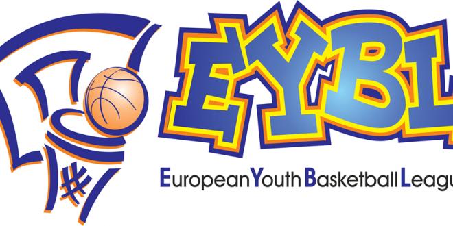 Утре,  КК Вардар М14 ги започнува настапите на Европската младинска  лига