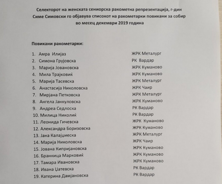 pet-vardarki-na-spisokot-na-selektorot-simovski-15488-1