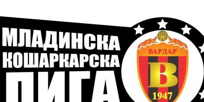 """Викендов во """"Кале"""" ќе се игра 3.коло од младинската кошаркарска лига """"Вардар"""""""